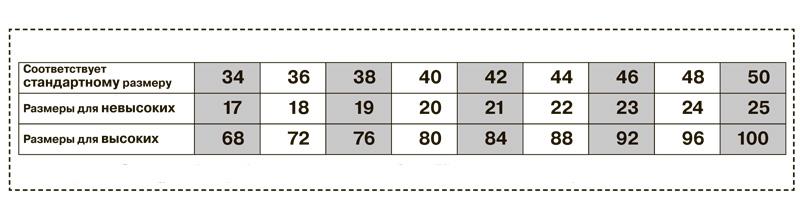 Сопоставительная таблица женских размеров Burda