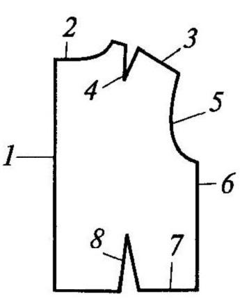 Наименование линий исрезов деталей кроя