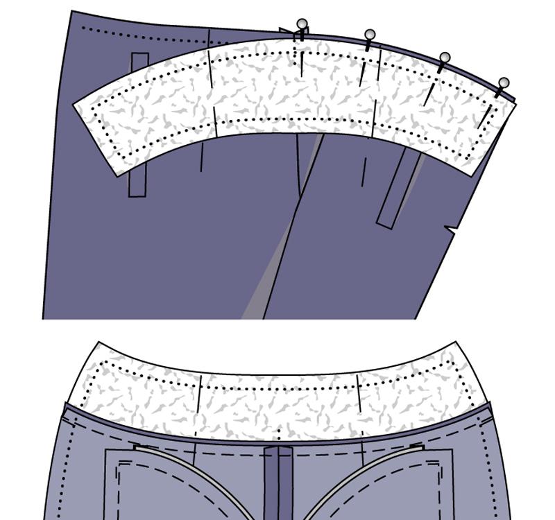 Юбка-брюки сверхним полотнищем своими руками